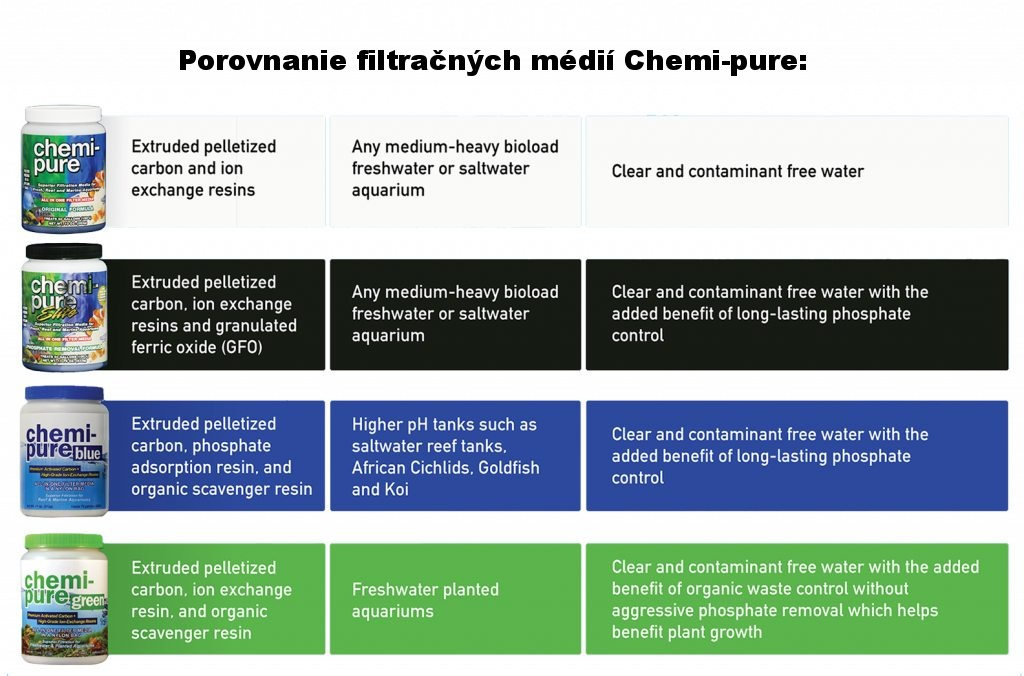 chemipure-guide-NEW- compare