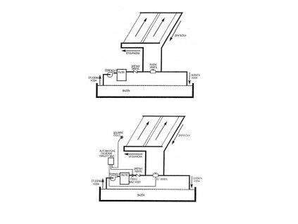 Teplotní diferenční regulátor - připraveno na ovládání el. ventilu