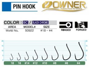 owner pin hook default