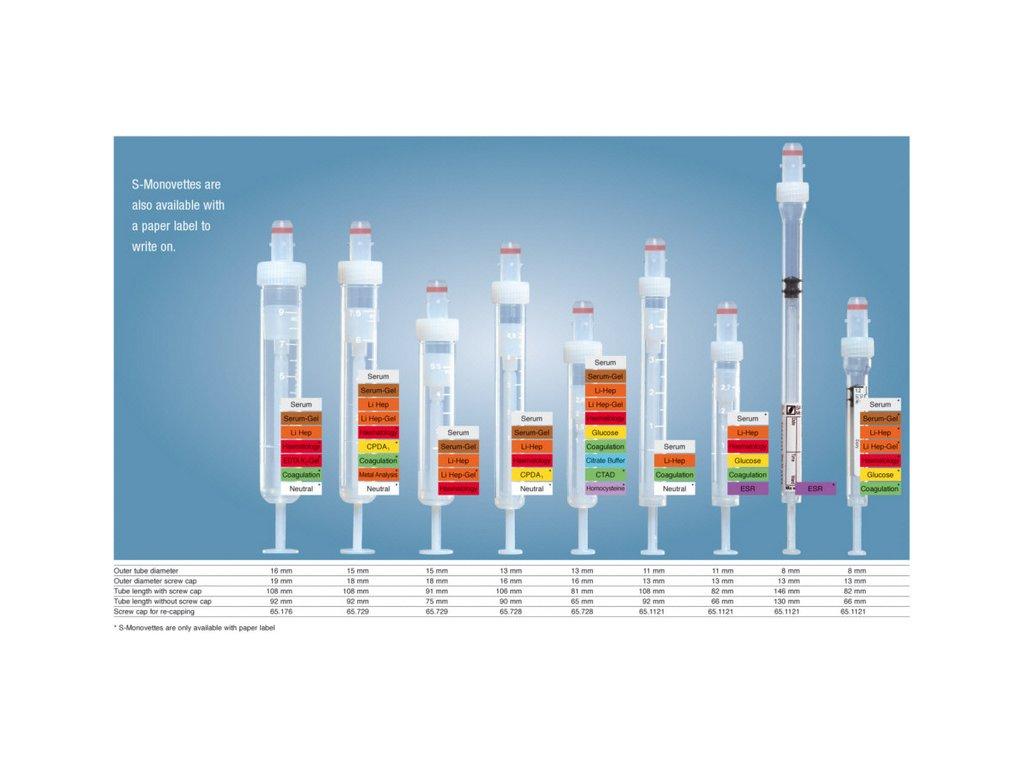 S-Monovette - Biochemické testy (varianta biochem.vyšetření 1,2 ml / 50 ks k.č. 06.1663.001)