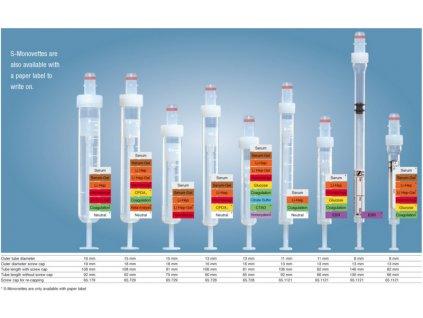 S-Monovette - Hematologické testy (varianta hemat. vyšetření K3EDTA 2,7 ml / 50 ks k.č. 05.1167)