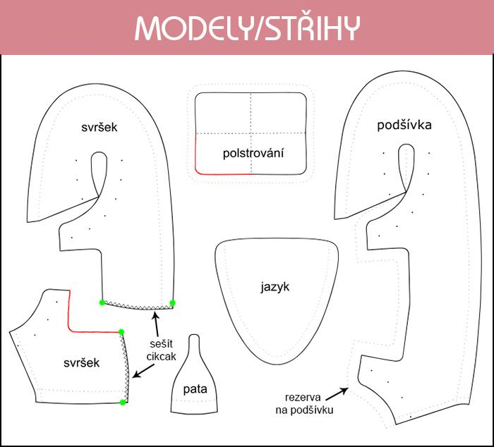 Modely - střihy pro vlastní šítí bot
