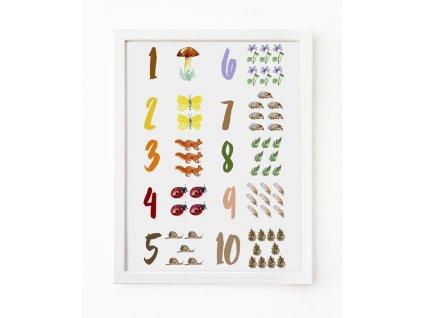 Čísla 1-10 - plakát A3