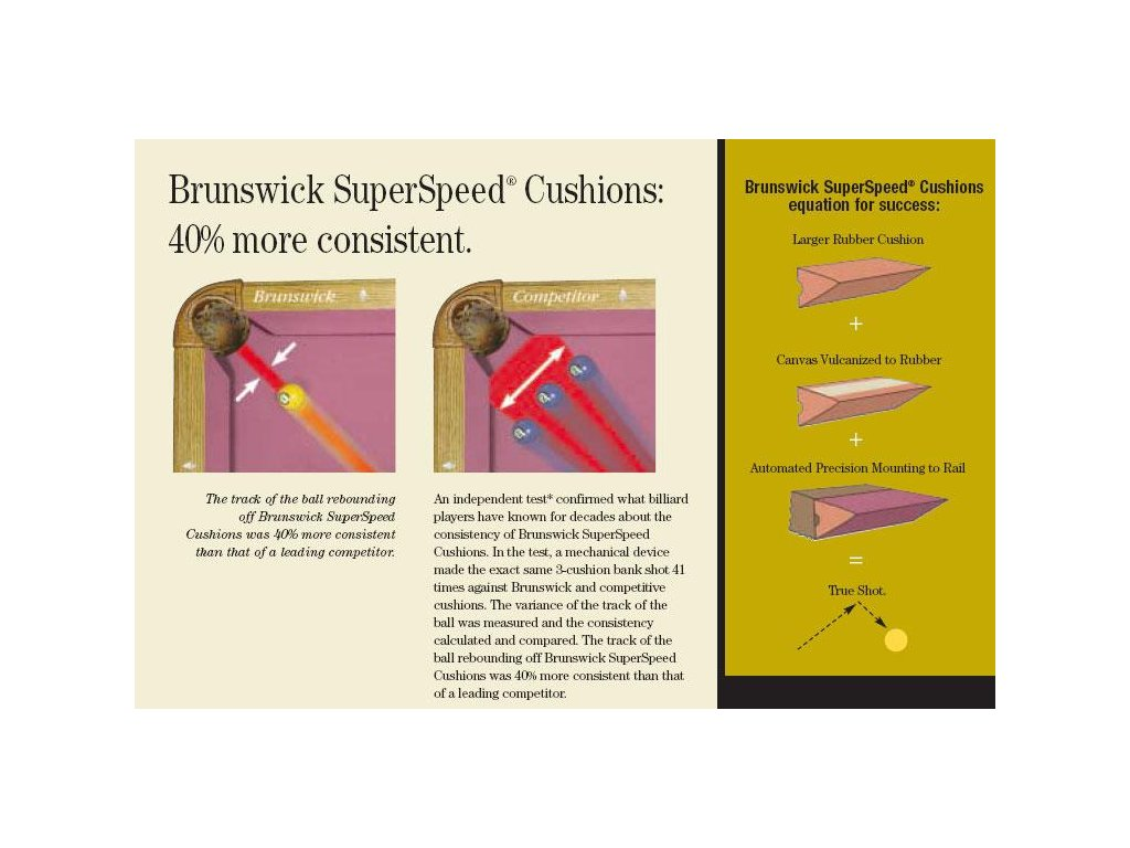 Gumový mantinel BRUNSWICK Superspeed na kulečníkový stůl