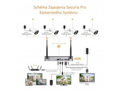 173 securia pro wifi set 2mpx wifi4chv2 w