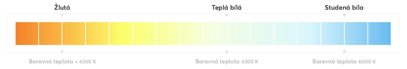 bila_as