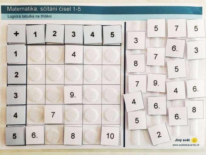 Jiný svět Matematika - sčítání čísel do 10, logická tabulka na třídění (36 kartiček)
