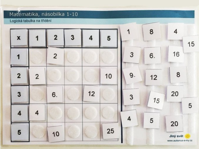 Jiný svět Matematika - malá násobilka, logická tabulka na třídění (122 kartiček)