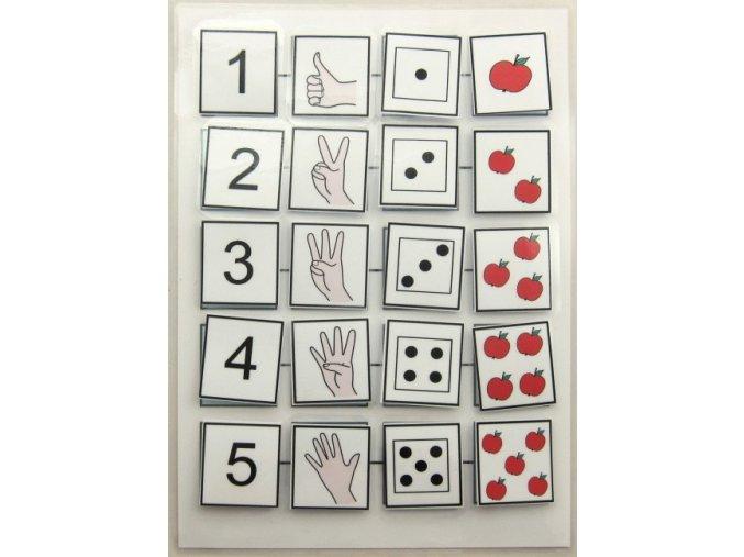 Počítáme do 5. Strukturované učení