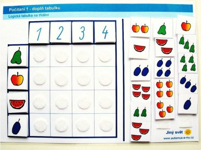 Jiný svět Počítání 1. Logická tabulka na třídění (24 kartiček)