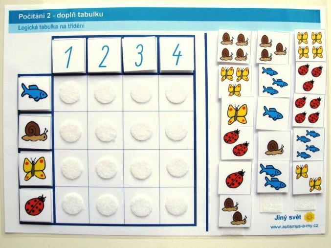Jiný svět Počítání 2. Logická tabulka na třídění (24 kartiček)