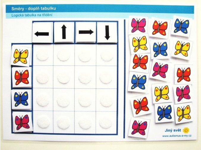 Jiný svět Směry. Logická tabulka na třídění (24 kartiček)