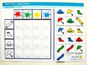 Jiný svět Barvy - věci 1. Logická tabulka na třídění (24 kartiček)