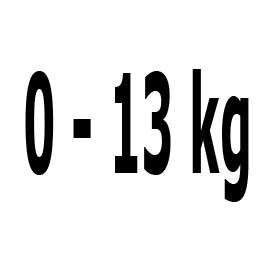 Kategorie 0-13 kg