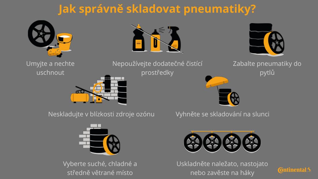 Je důležité datum výroby při nákupu pneumatik a jak zabránit jejich předčasnému stárnutí?