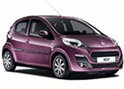Plachty na auto Peugeot 107