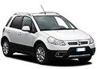 Prahové lišty Fiat Sedici