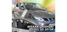 Ofuky oken Nissan Qashqai J11 2014-2018