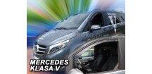 Ofuky oken Mercedes Vito/V W447 2014-2018