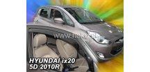 Ofuky oken Hyundai ix20 2010-2018