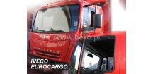 Ofuky oken Iveco Euro Cargo 1994-2018