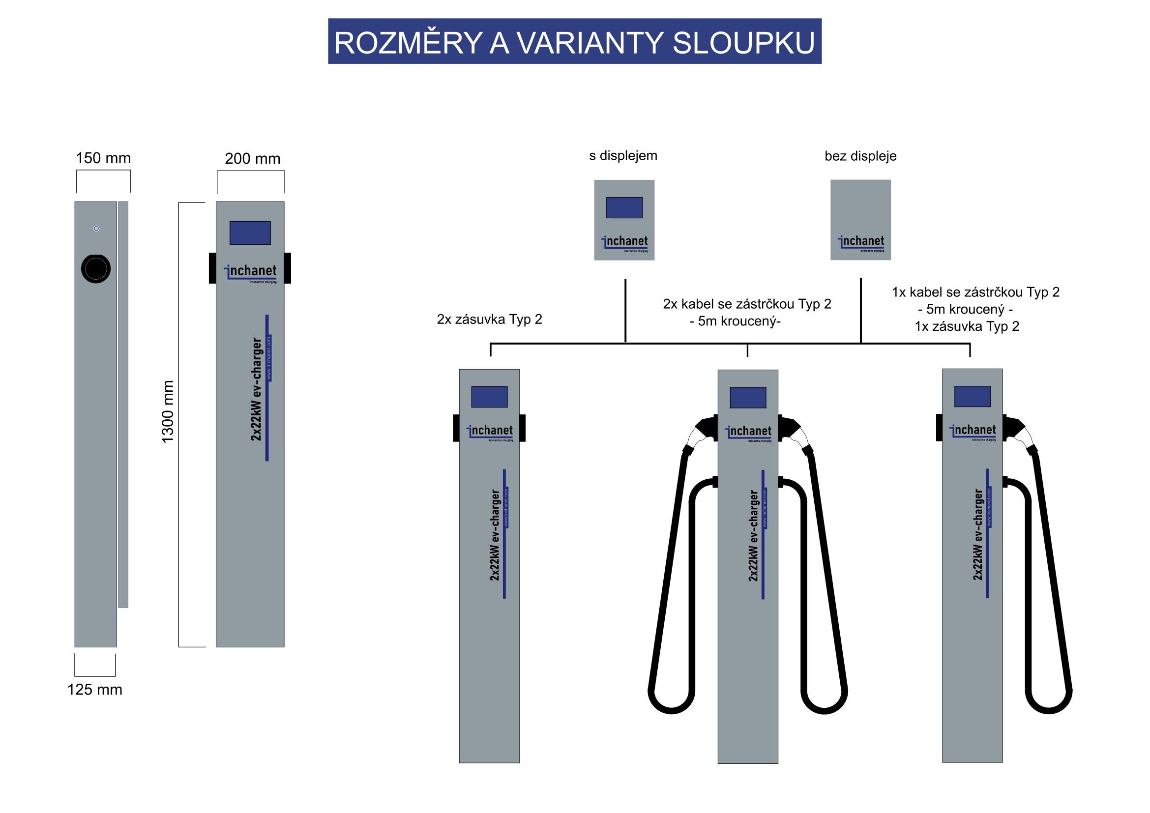 sloupky-varianty-CZ-NOVY
