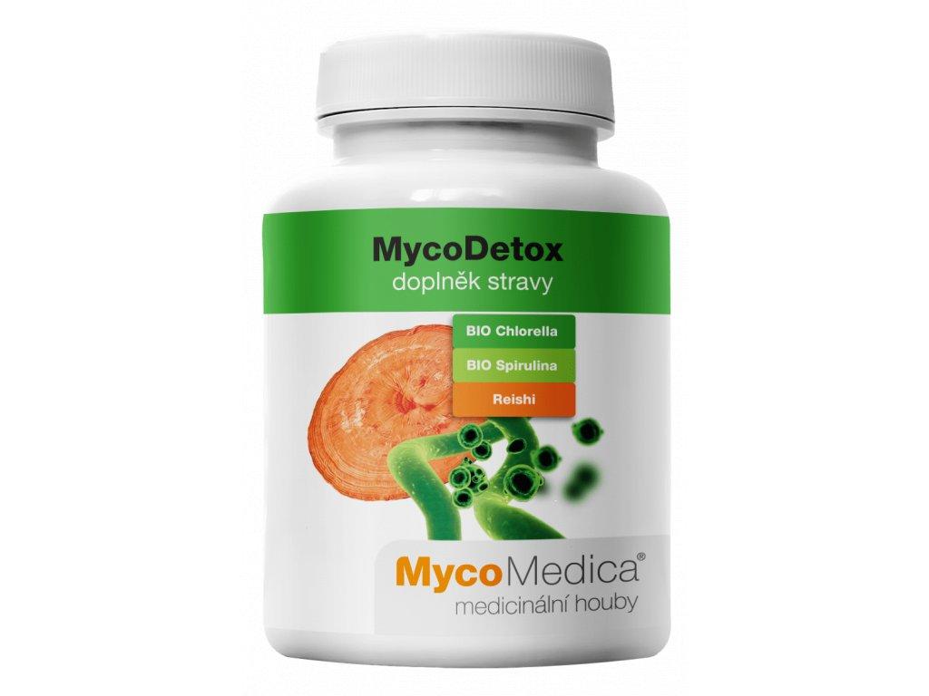 mycodetox vizualizace.1561093504