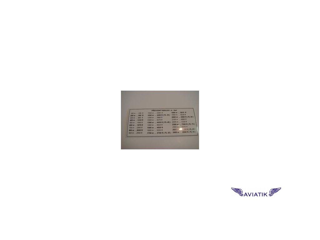 Převodní tabulka m-feet
