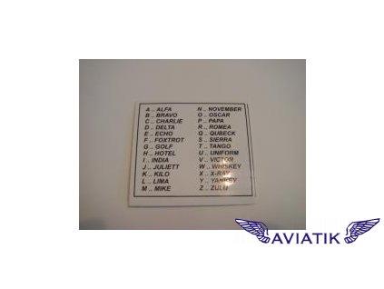Hláskovací abeceda