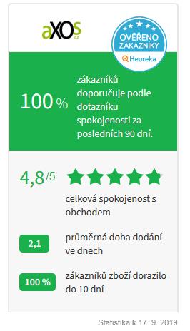 statistika_heureka_axos_09_2019