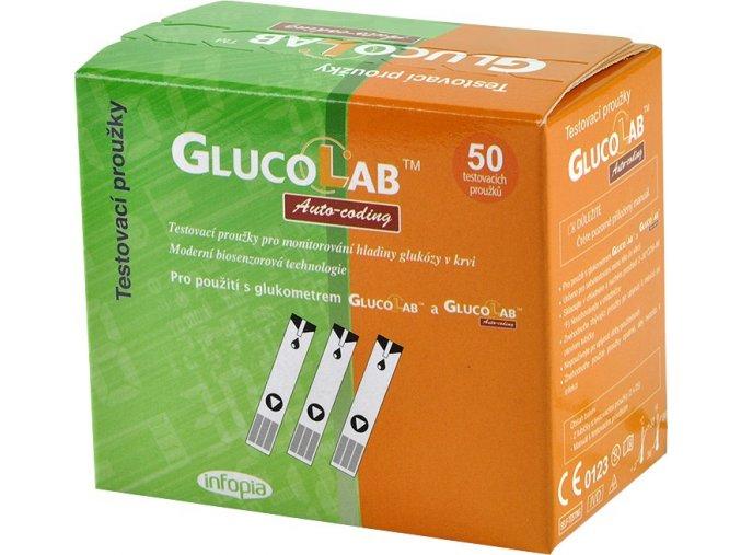 Testovací proužky Glucolab