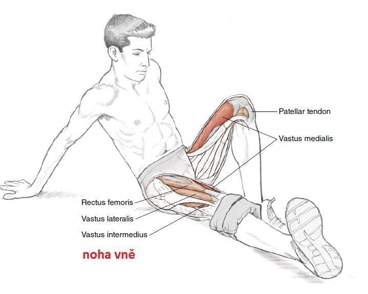 Cvik pro zlepšení běžeckého projevu - sed s jednou nataženou nohou