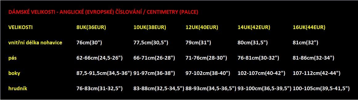 velikosti_RH_ženy