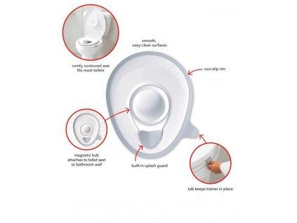 Redukce na WC s magnetickým držákem 18m+