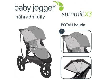 BabyJogger POTAH boudy SUMMIT X3 cobalt  + 8% sleva na další zboží