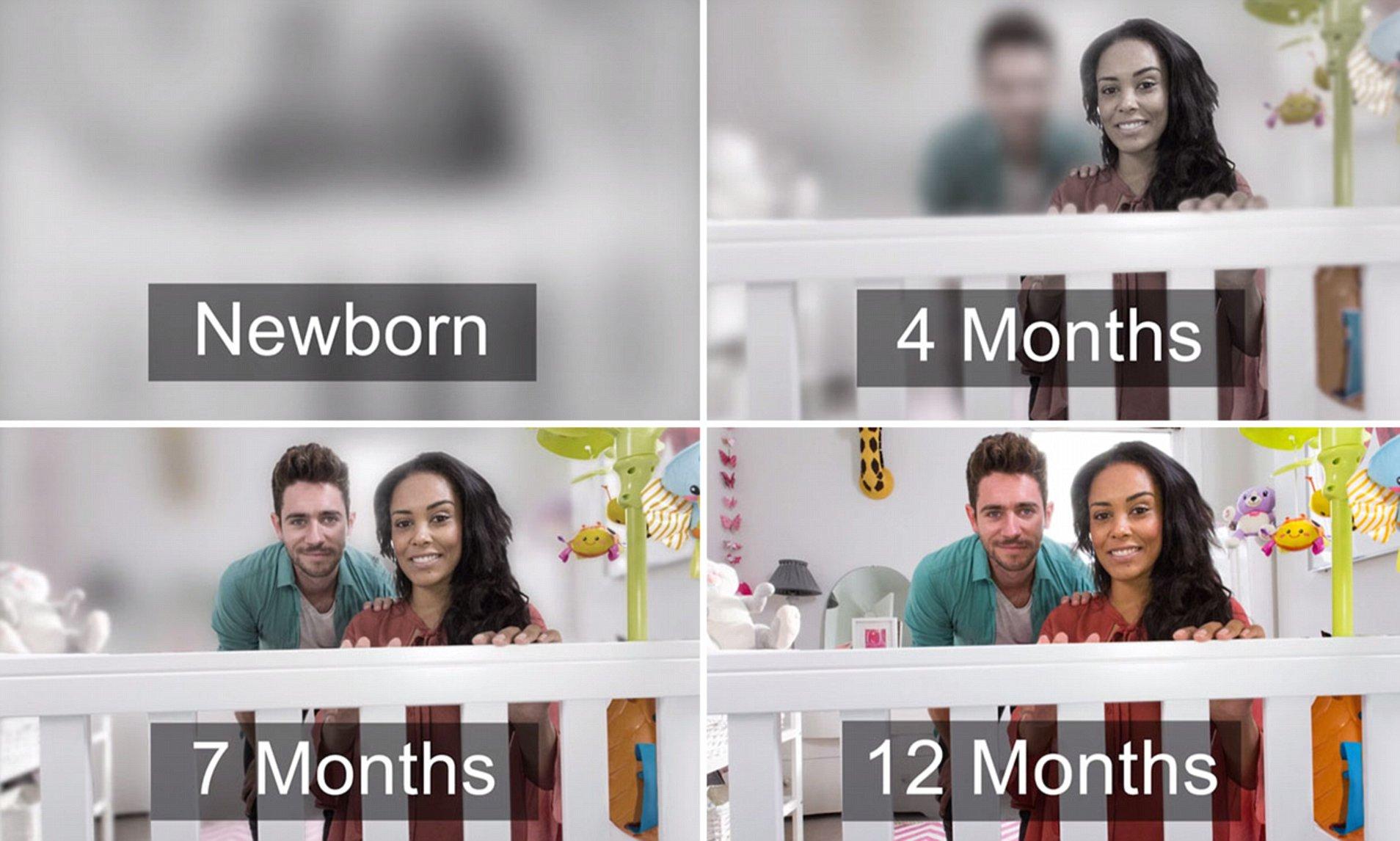 Co děti vidí po narození? 12 měsíční transformace