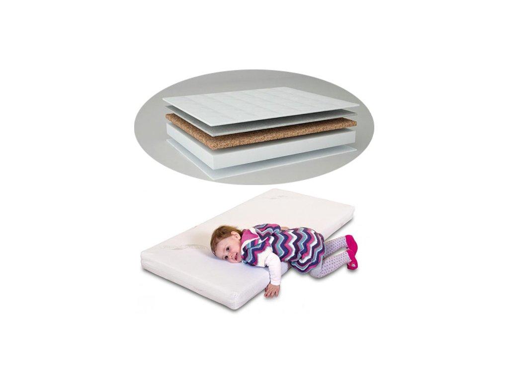 danpol matrace eko komfort