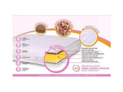 LittleUp dětská matrace 120 x 60 x 10 kokos molitan pohanka LUM-7