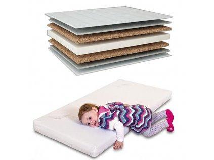danpol matrace eko komfort 2