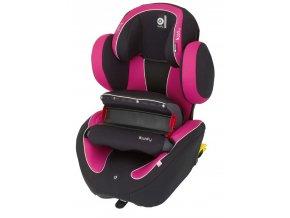 Kiddy Phoenixfix pro 2 2015 052 pink