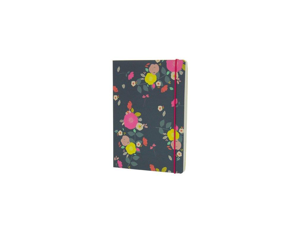 Diáře a zápisníky