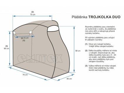 plastenka na kocarek emitex trojkolka duo