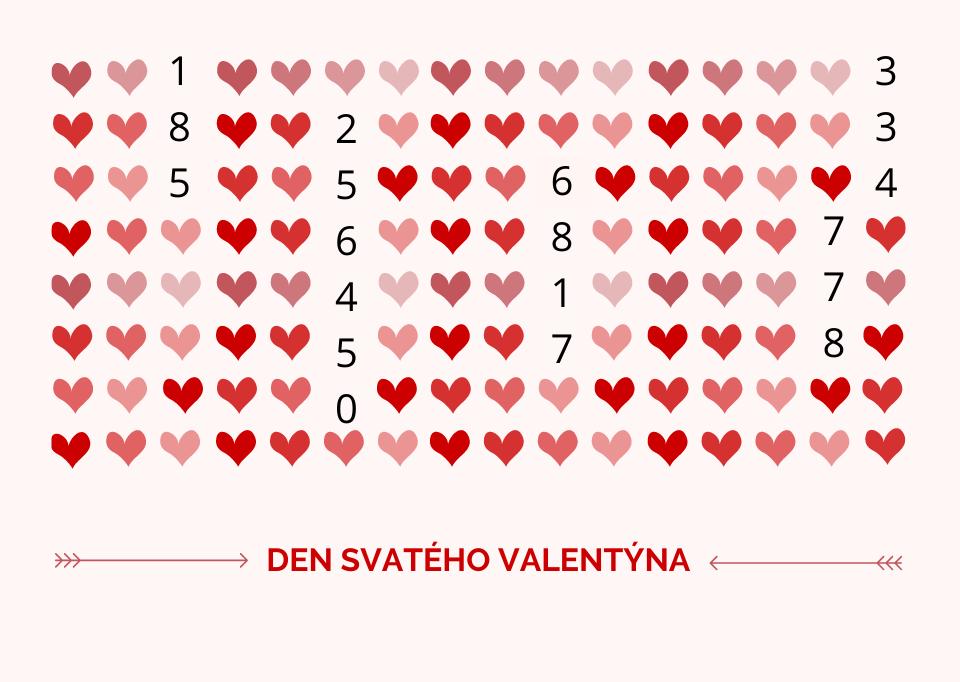 Den svatého Valentýna včíslech