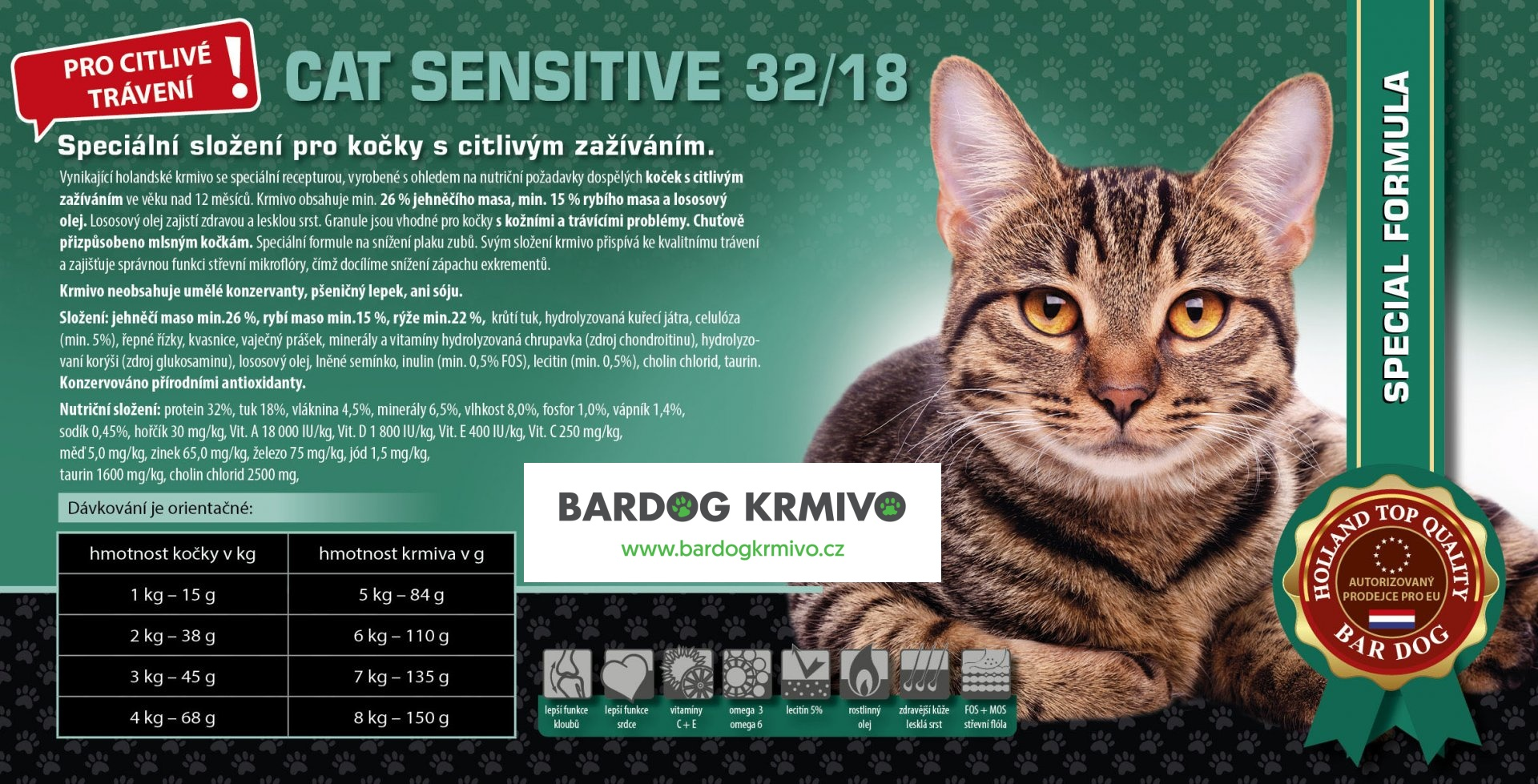 cat sensitive