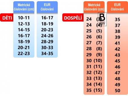 ponozky surtex aerobic 80 merino modre