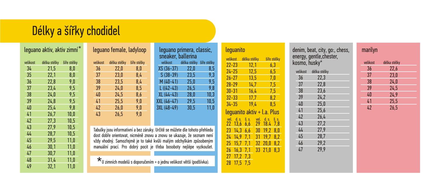 leguano_tabulka