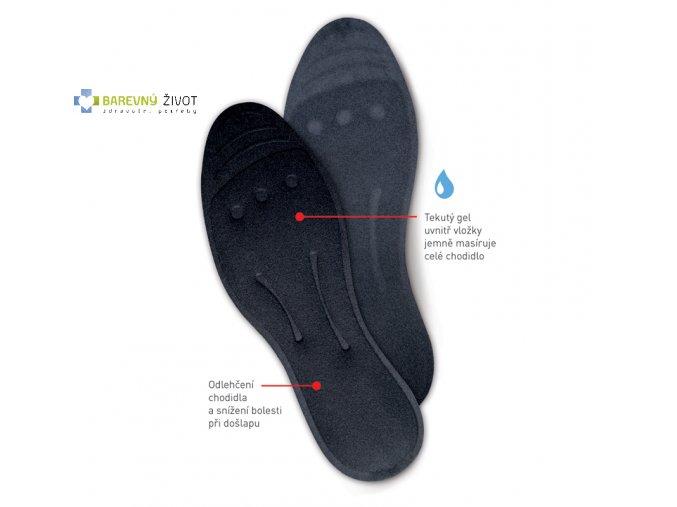 Vložky do bot masážní s tekutým gelem