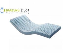 meyra pasivni antidekubitni matrace stefanie frote big