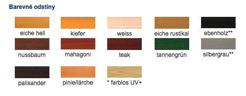 Remmers Langzeit Lasur UV 20L teak-týkové dřevo