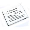 Batéria pre HP IPAQ hx4700/47xx Li-Ion 1800 mAh tenká